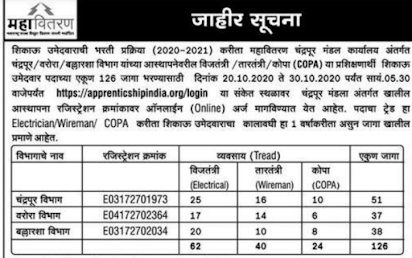 """Mahavitaran (MSEDCL) declares fresh Recruitment For Different posts of """"Apprentice"""" which are mention below in the chart. Interested & Eligible applicants can submit an application by Online on the official website of MSEDCL """"www.mahadiscom.in"""". A total of 126  Posts has been published by MAHAVITARAN (MSEDCL)."""