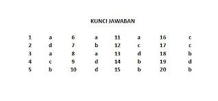 Soal hots k13 bahasa indonesia
