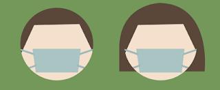 Keuntungan Menggunakan Masker Kain Agar Terhindar Dari Covid19