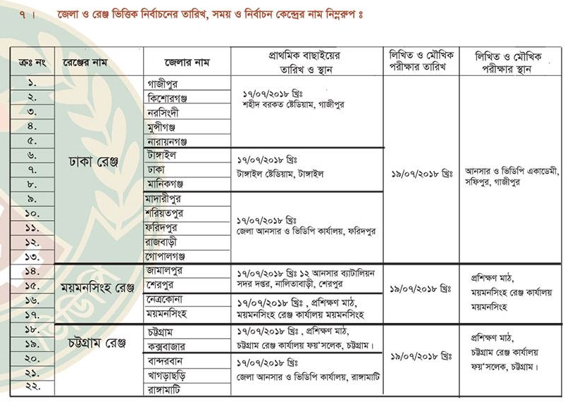 Bangladesh Ansar VDP Recruitment Exam Center