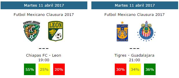 Pronósticos jornada 10 del futbol mexicano