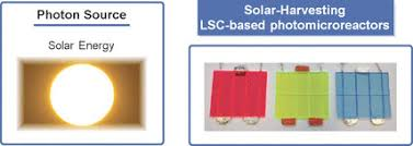 https://www.technologymagan.com/2019/09/colored-microsectors-use-sunlight-this-is-based-on-luminescent-solar-concentrators.html