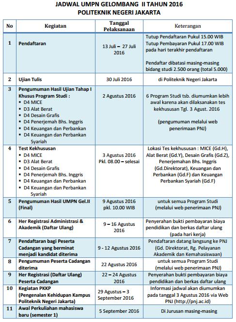 Download Soal Umpn Gelombang 2 Atau Ujian Mandiri Pnj