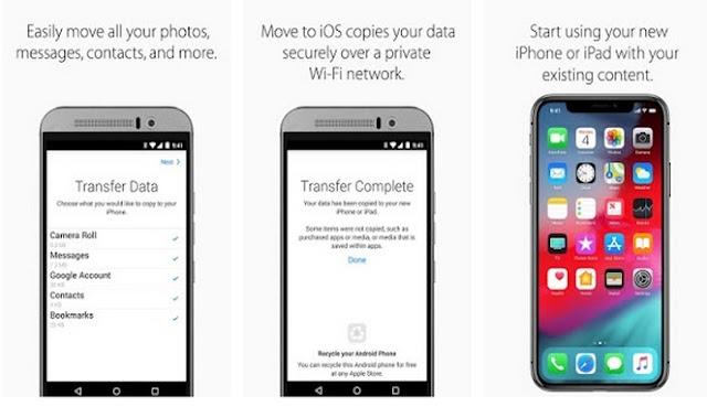 pindah kontak Android ke iPhone