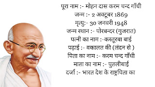 mahatma gandhi hindi essay intro
