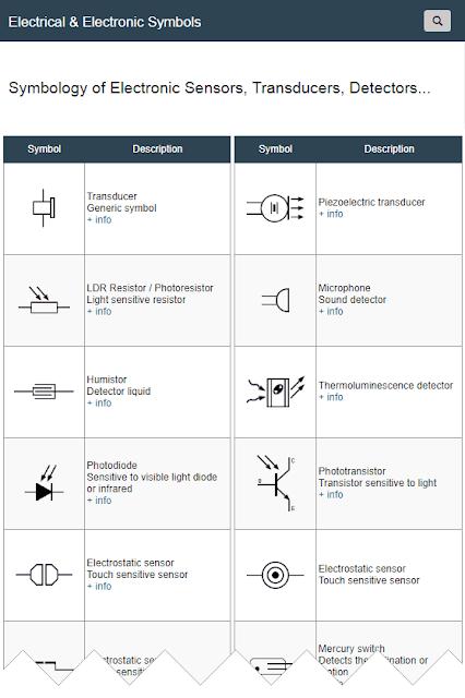 Symbols of Electronic Sensors, Transducers, Detectors...