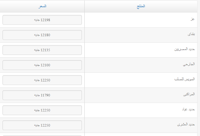 اسعار الحديد فى مصر اليوم 29-12-2018