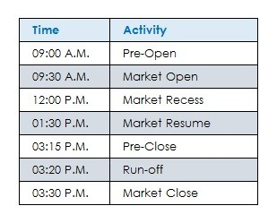 PSE Daily Schedule