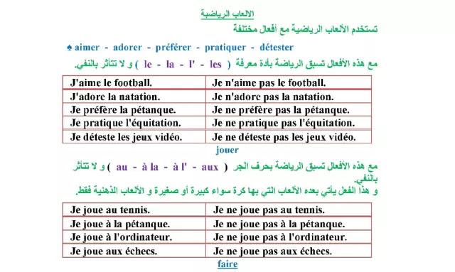 مذكرة فرنساوي للصف الثالث الثانوي 2021 - 2022