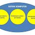 Sistem Pada Komputer Terdiri Dari Hardware, Software, Brainware- Kuasai Teknologi