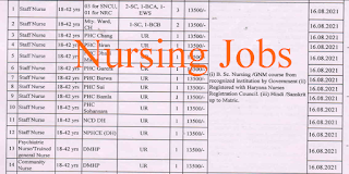 GNM B.Sc Staff Nurse Jobs- 15 Vacancies