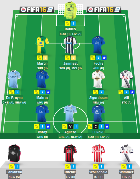 The Blogger's Team for Gameweek 34 in Fantasy Premier League