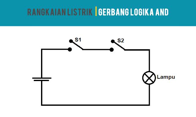 Rangkaian Listrik Gerbang Logika AND