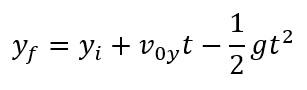 Rumus Gerak Parabola (GLBB)