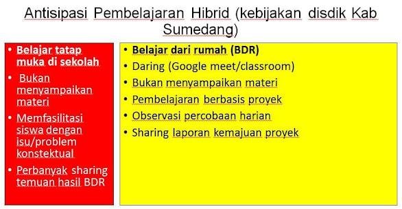 Secara singkat dan mudah dipahami Sumar Hendayana Ph.D Presiden ALSI dan Penggerak komunitas belajar online di Forum lesson studi Kabupaten Sumedang telah memberi rambu-rambu yang harus diperhatikan dalam  implementasi pembelajaran hibrid learning