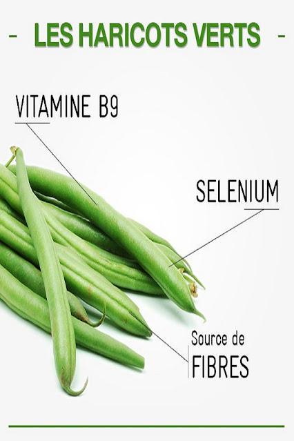 raisons de manger des haricots verts