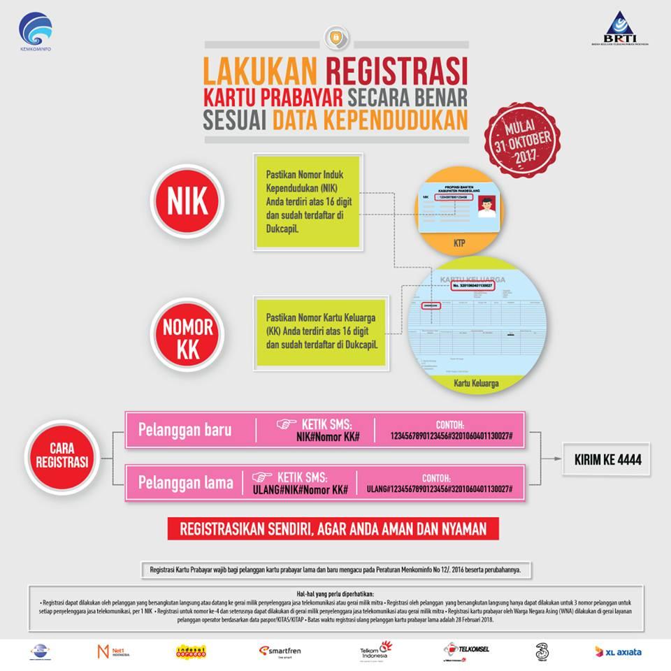 Cara Registrasi Ulang Kartu Sim Card  Dibacaonline