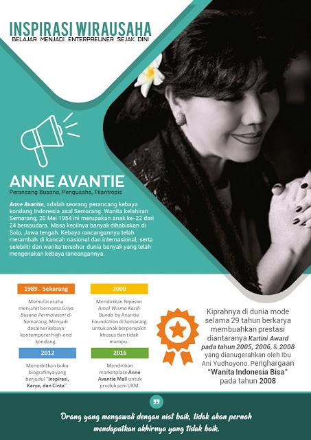 Profil Anne Avantie