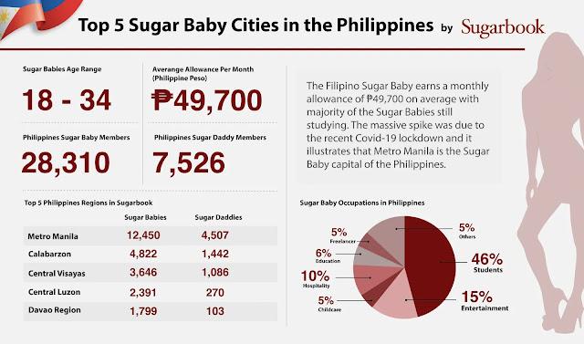 Pinay Sugar Daddy, Sugarbook
