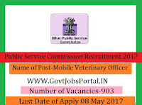 Public Service Commission Recruitment 2017– 903 Mobile Veterinary Officer