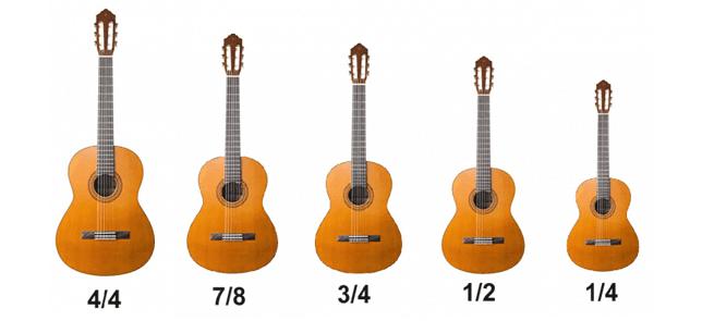 Tamaños de la Guitarra Clásica o Española