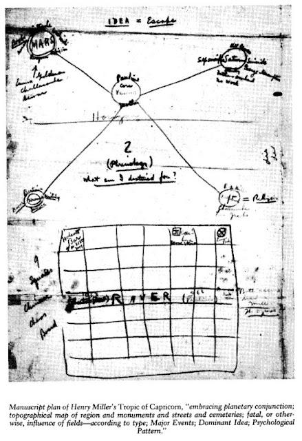 Manuscrito del plan de Henry Miller para Trópio de Capricornio