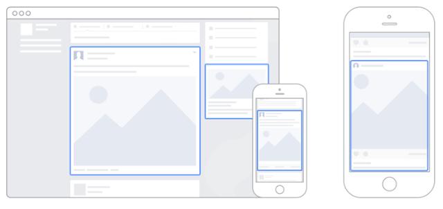 posicionamentos dos anúncios do facebook