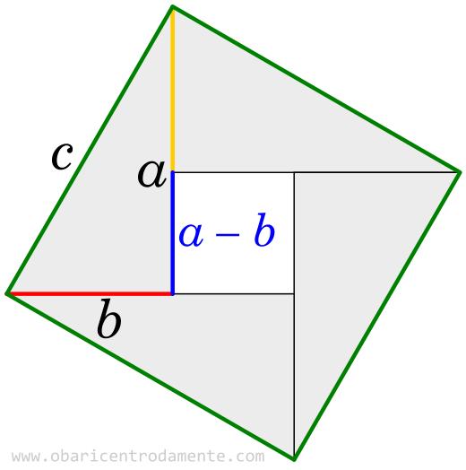 Prova do Teorema de Pitágoras - Quadrado de lado c formado pelos triângulos retângulos
