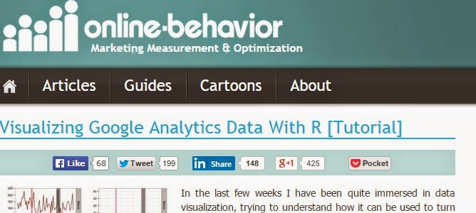 Online Behaviour R stats Digital Analytics