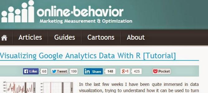 Online Behaviour R stats Digital Analytics