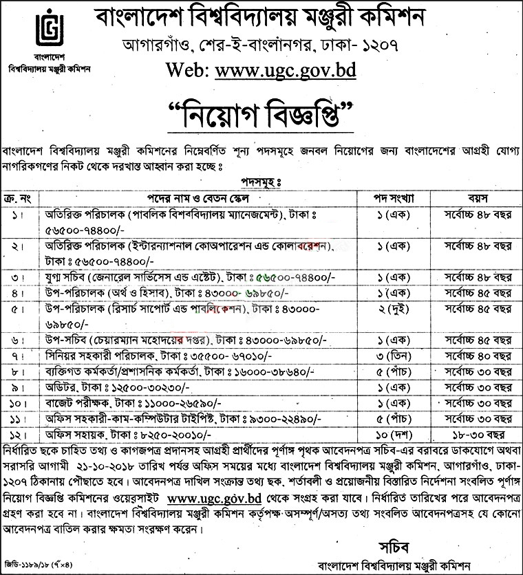 Bangladesh University Grants Commission (BUGC) Job Circular 2018