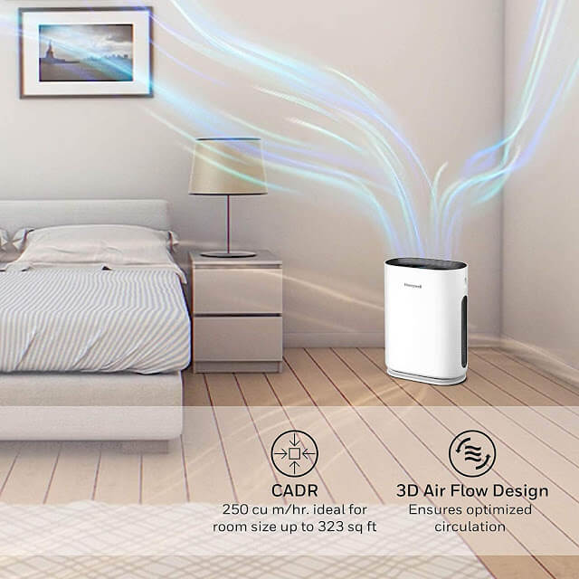 Best Air Purifier Below 10000
