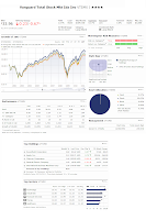 Vanguard Total Stock Market Index Fund (VTSMX)