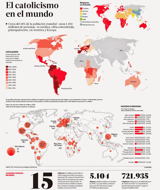 mapa-catolicismo-mundo