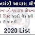 Pradhan Mantri Awas Yojana Beneficiary List 2020