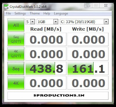 CrystalDiskMark Transcend SSD score