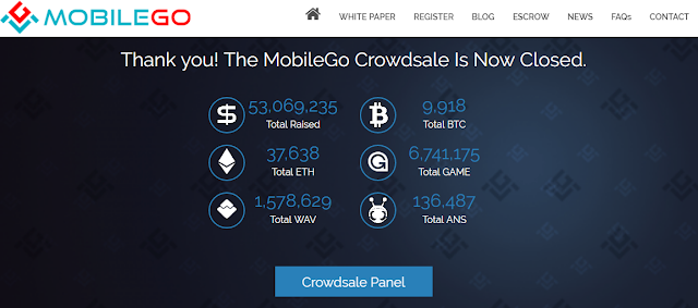 montants levés lors de l'ICO MobileGo