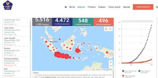 website corona indonesia terbaru