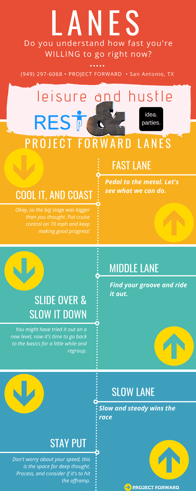 Learn Your Lane - Project Forward Lanes