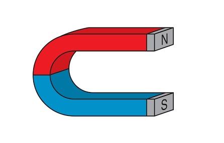 bentuk magnet U