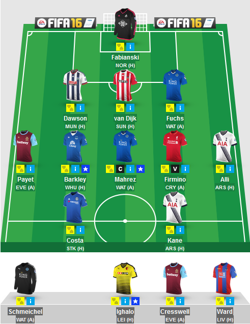 The Blogger's Team for Gameweek 29 in Fantasy Premier League
