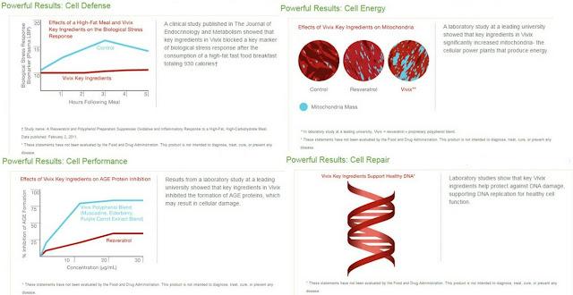 bukti saintifik vivix berkesan
