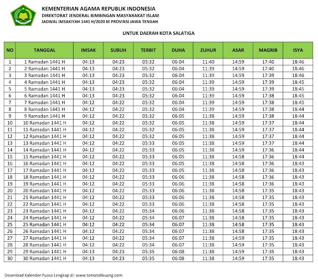 jadwal imsak waktu buka puasa Kota Salatiga 2020 m ramadhan 1441 h tomatalikuang.com