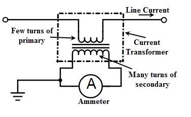 current transformer kya hai