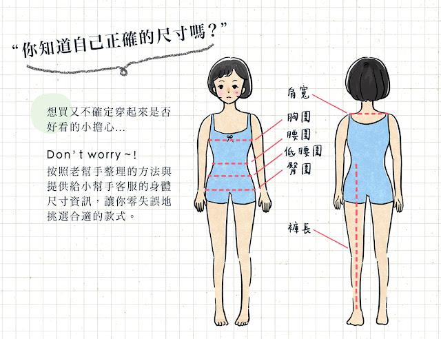 胸圍腰圍臀圍位置說明