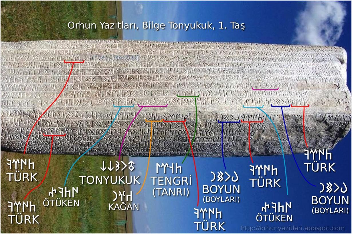 Orhun Yazıtları - Bilge Tonyukuk yazıtlarında Göktürkçe Türk, Boyları, Kağan, Tonyukuk, Tanrı, Ötüken kelimeleri