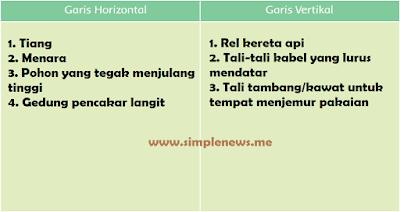 kelompok garis horizontal dan mana yang vertikal www.simplenews.me