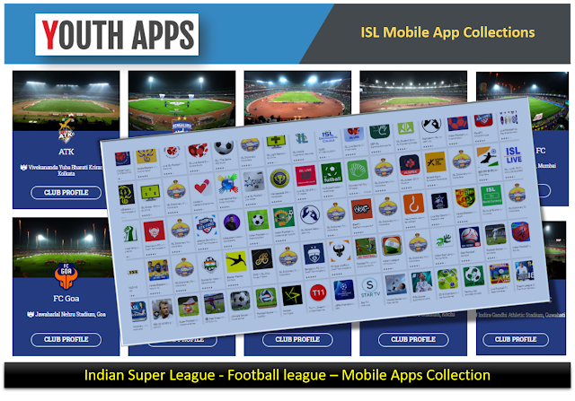 ISL (Indian Super League) Mobile Apps - Football league #LetsFootball