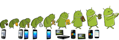 Sejarah terciptanya Android dan perjalanan Kisah Suksesnya