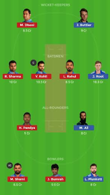 ENG vs IND Match Preview | ICC WORLD CUP 2019